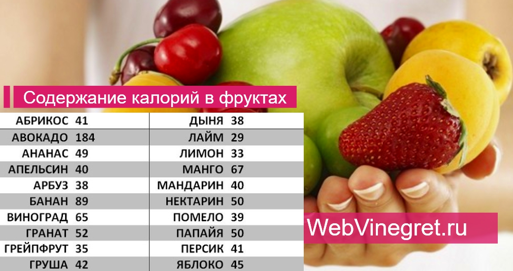 как похудеть на 70 ru за год