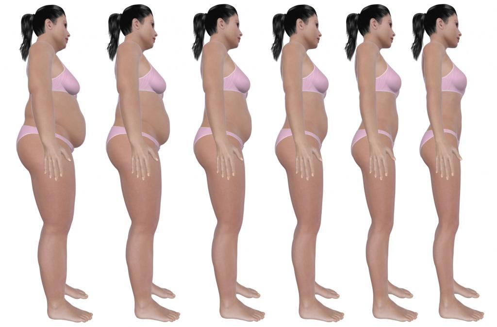 """Результат пошуку зображень за запитом """"Как похудеть в области живота."""""""