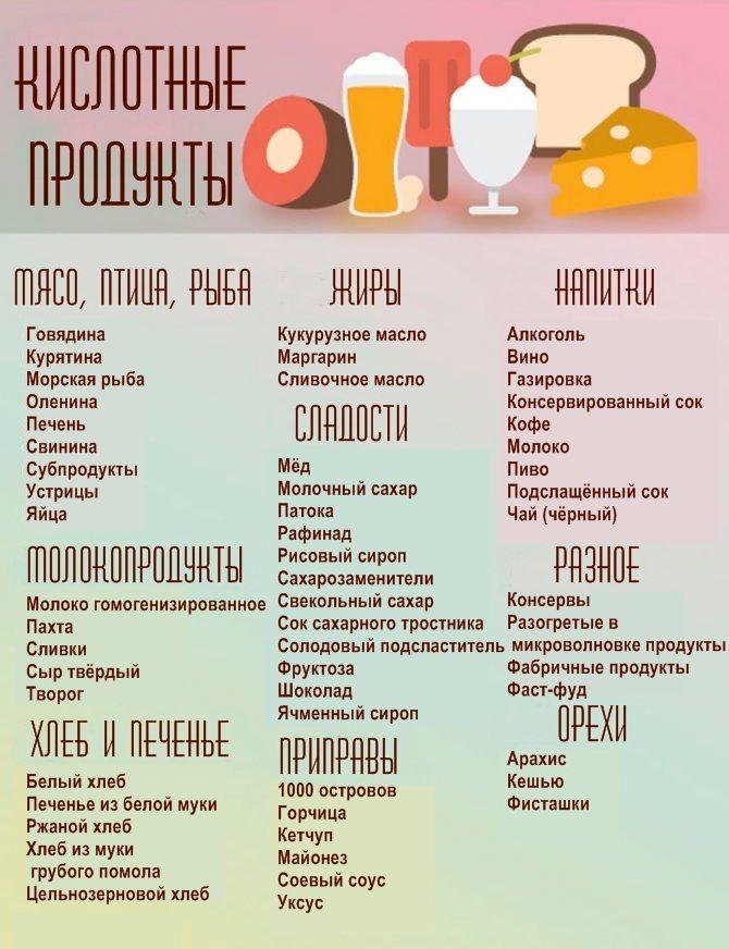 щелочные продукты для борьбы с раком